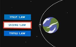 Orbital Paths Interactive