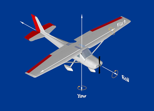 Flight Dynamics | How Things Fly